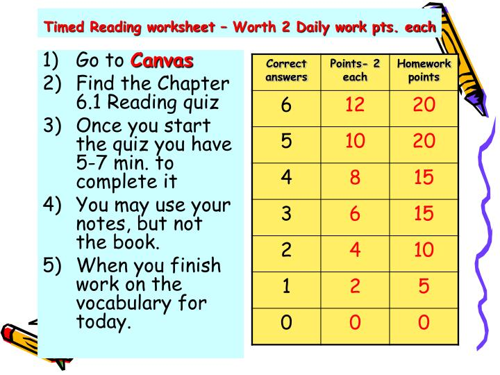 Timed reading worksheet worth 2 daily work pts each