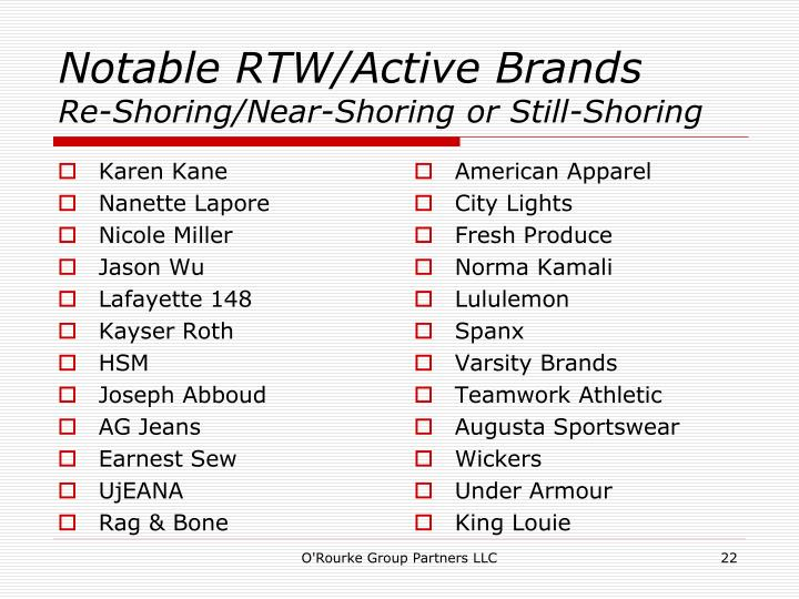 Notable RTW/Active Brands
