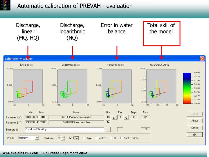 Automatic calibration of PREVAH - evaluation