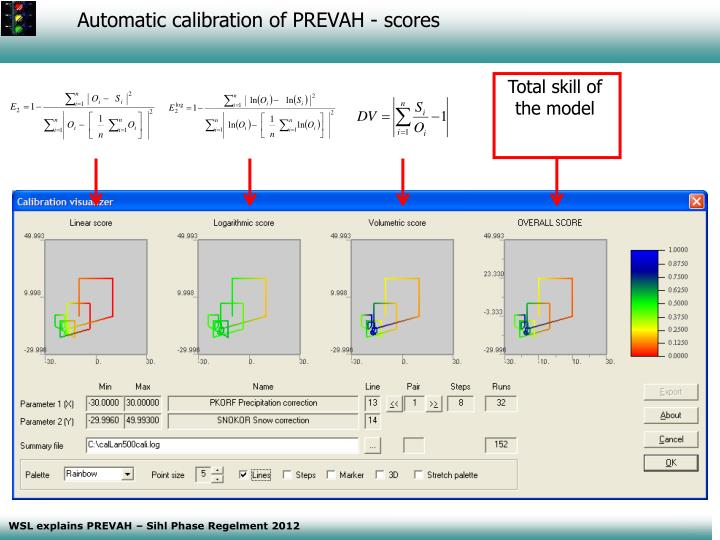 Automatic calibration of PREVAH - scores