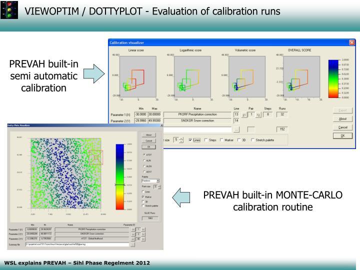 VIEWOPTIM / DOTTYPLOT - Evaluation of calibration runs