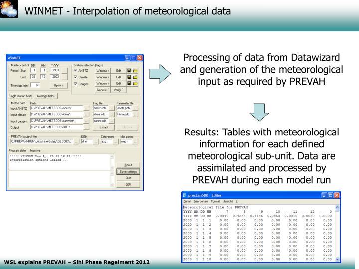 WINMET - Interpolation of meteorological data