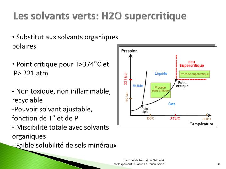 Les solvants verts: H2O supercritique
