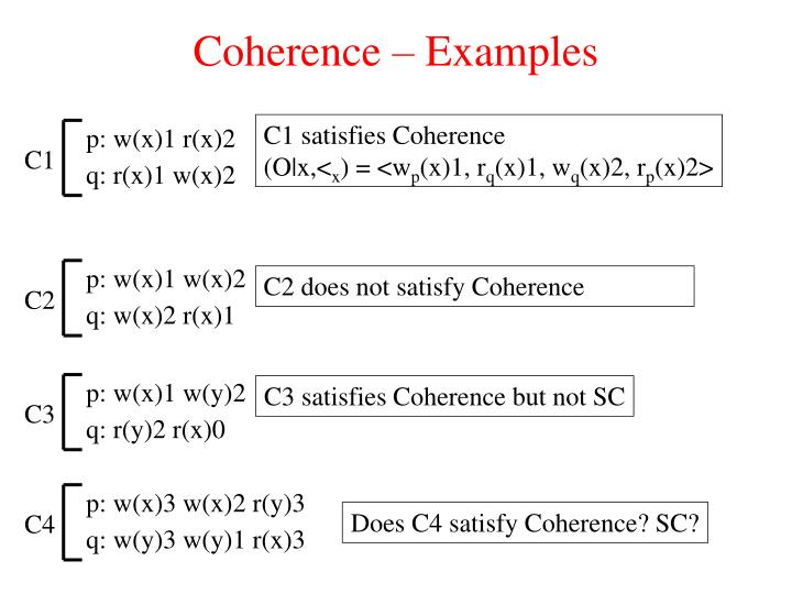 Coherence – Examples