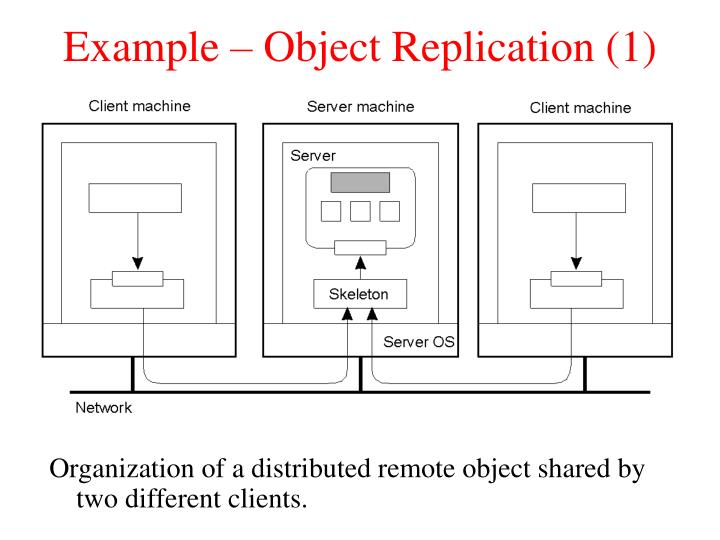 Example object replication 1