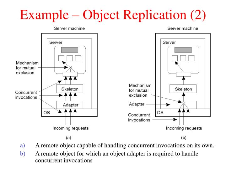 Example – Object Replication (2)