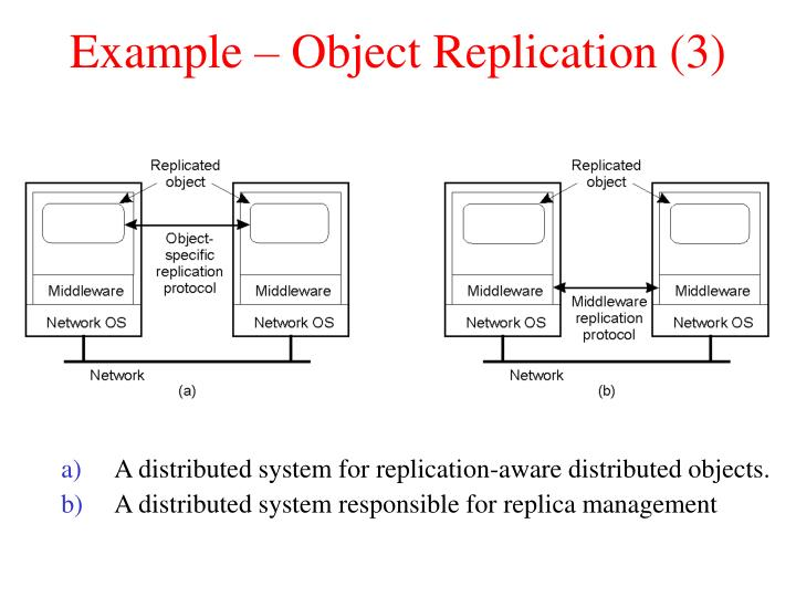 Example – Object Replication (3)