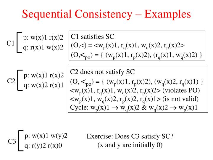Sequential Consistency – Examples
