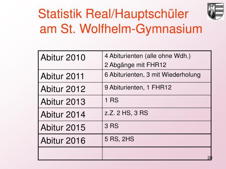 Statistik Real/Hauptschüler   am St. Wolfhelm-Gymnasium