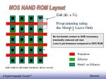 mos nand rom layout