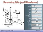 sense amplifier and waveforms