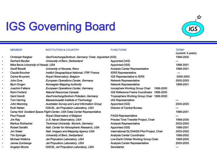 IGS Governing Board