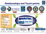 relationships and touch points