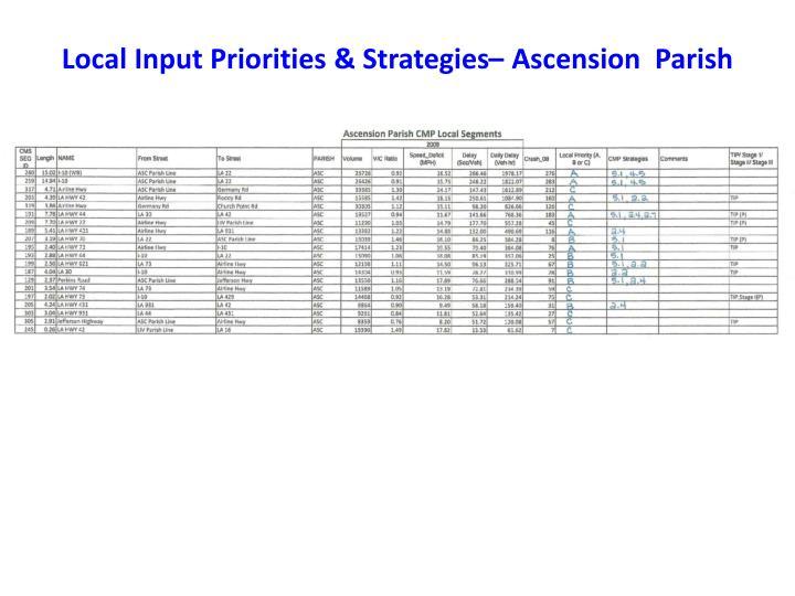 Local Input Priorities & Strategies– Ascension  Parish