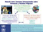 relaci n entre convenios internacionales sobre sustancias y residuos peligrosos