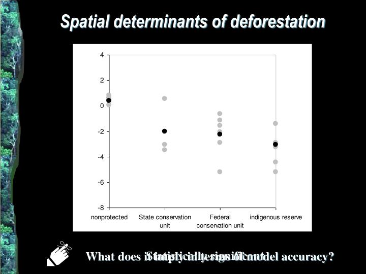 Spatial determinants of deforestation