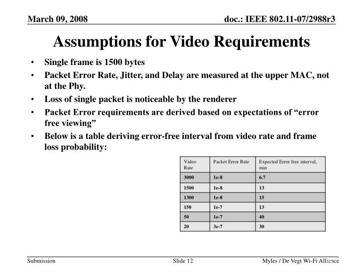 Assumptions for Video Requirements