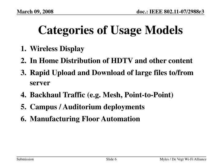 Categories of Usage Models