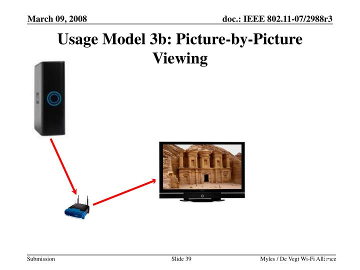 Usage Model 3b: Picture-by-Picture Viewing