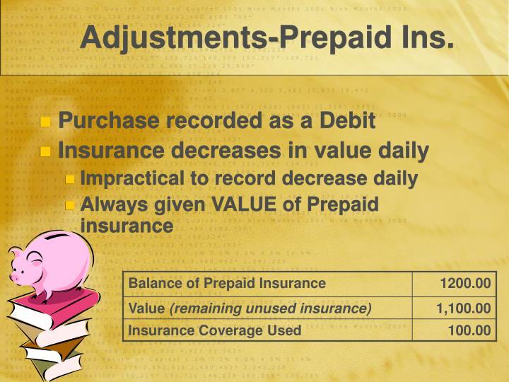 Adjustments-Prepaid Ins.