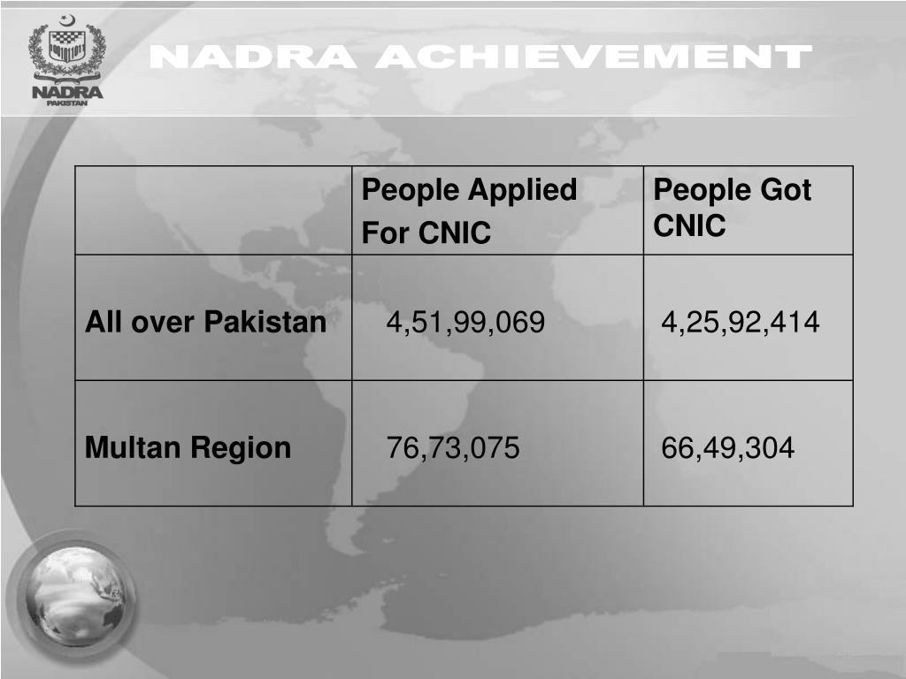 PPT - National Database And Registration Authority (NADRA