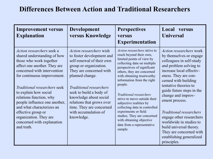 Differences Between Action and Traditional Researchers