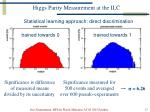 higgs parity measurement at the ilc1