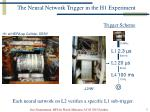 the neural network trigger in the h1 experiment