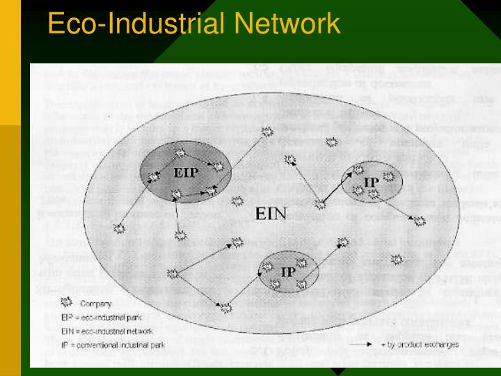 Eco-Industrial Network