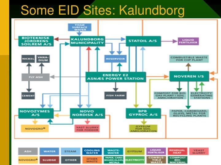 Some EID Sites: Kalundborg