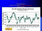 market analysis predictive charts from www unrulydog com hgs summary