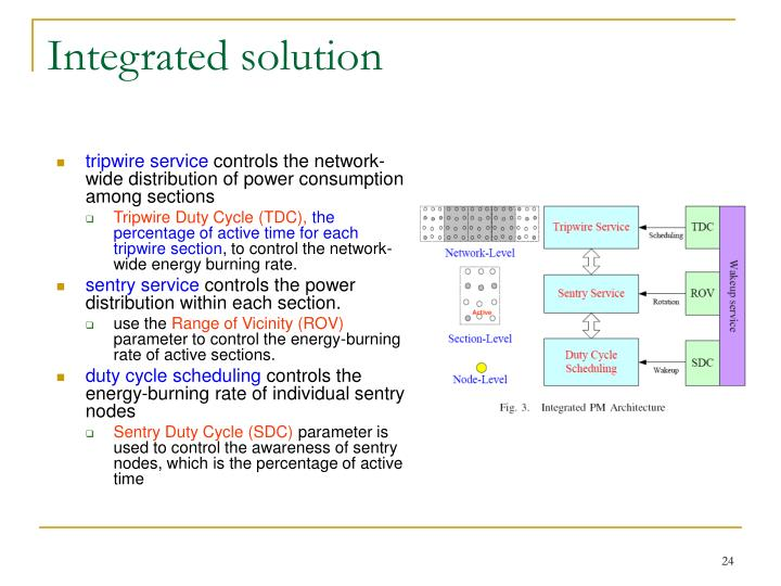 Integrated solution