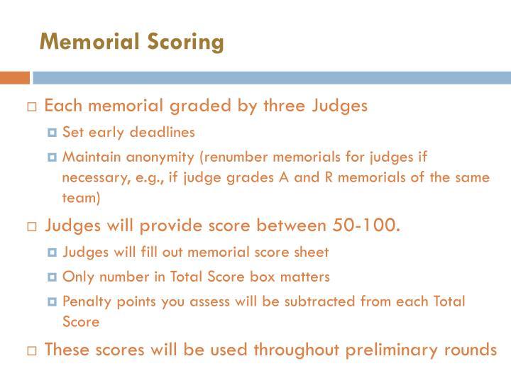 Memorial Scoring