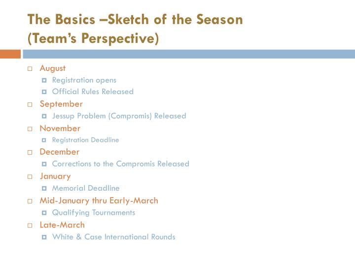 The Basics –Sketch of the Season
