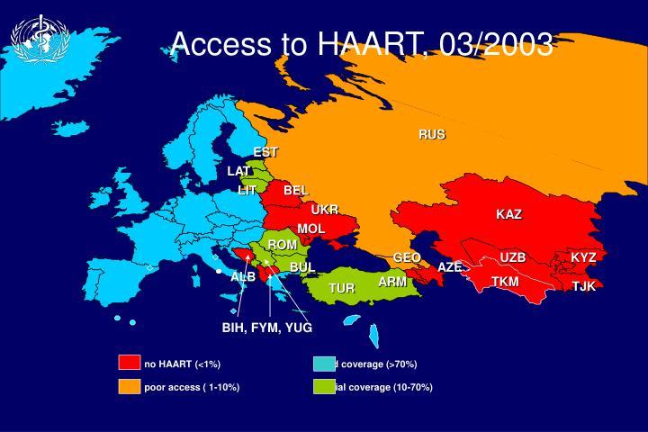 Access to HAART, 03/2003
