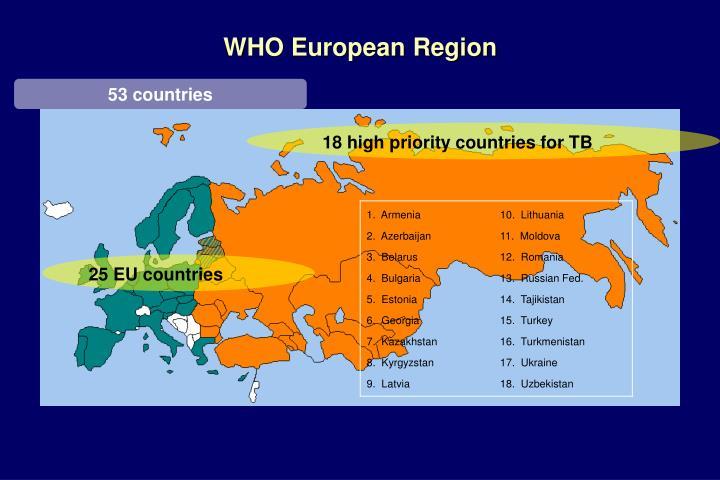 WHO European Region