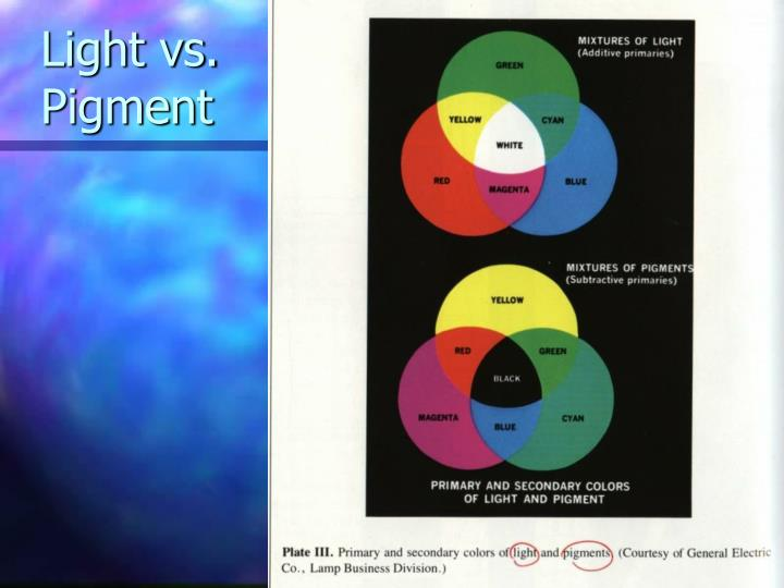 Light vs. Pigment