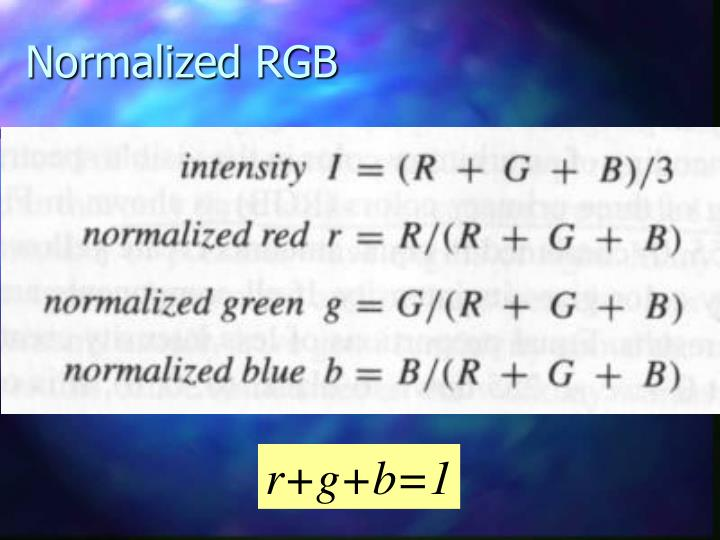 Normalized RGB