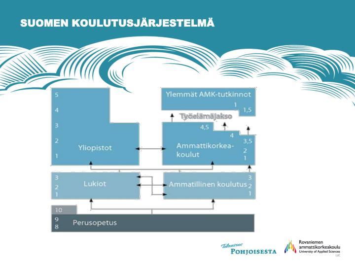 Suomen koulutusj rjestelm
