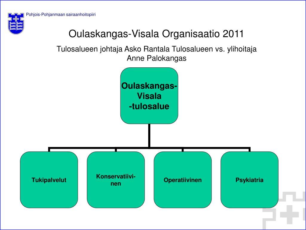 Oulaskangas Päivystys