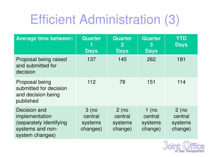 Efficient Administration (3)