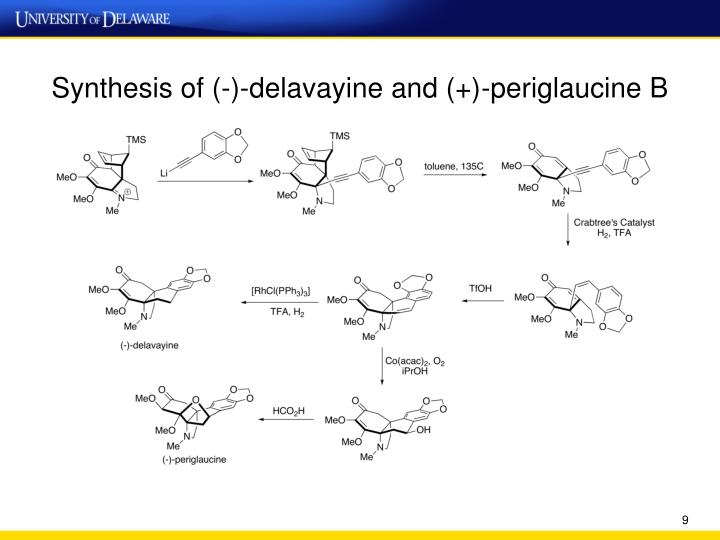 Total Synthesis Of Natural Products Ppt