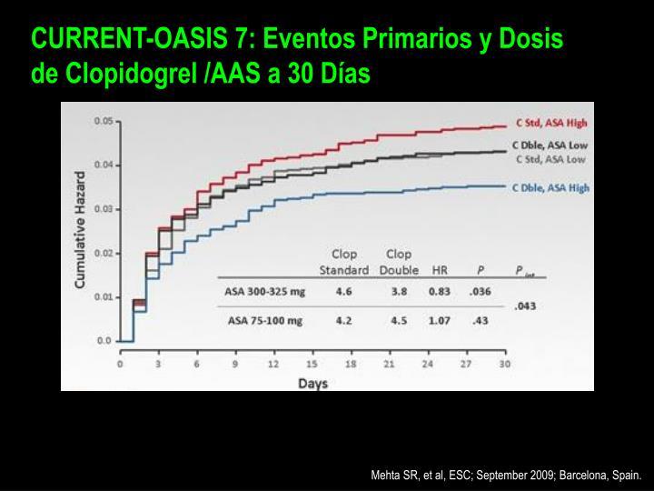 CURRENT-OASIS 7: Eventos Primarios y Dosis de Clopidogrel /AAS a 30 Días