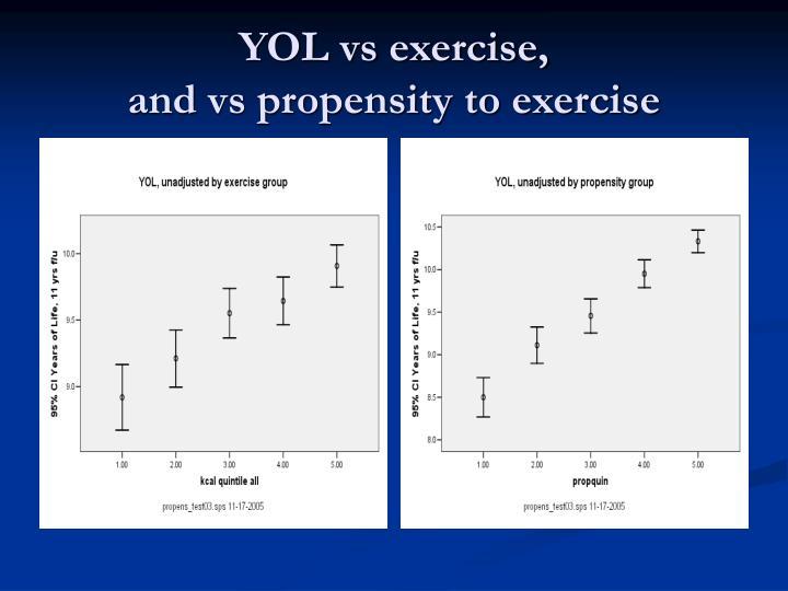 YOL vs exercise,