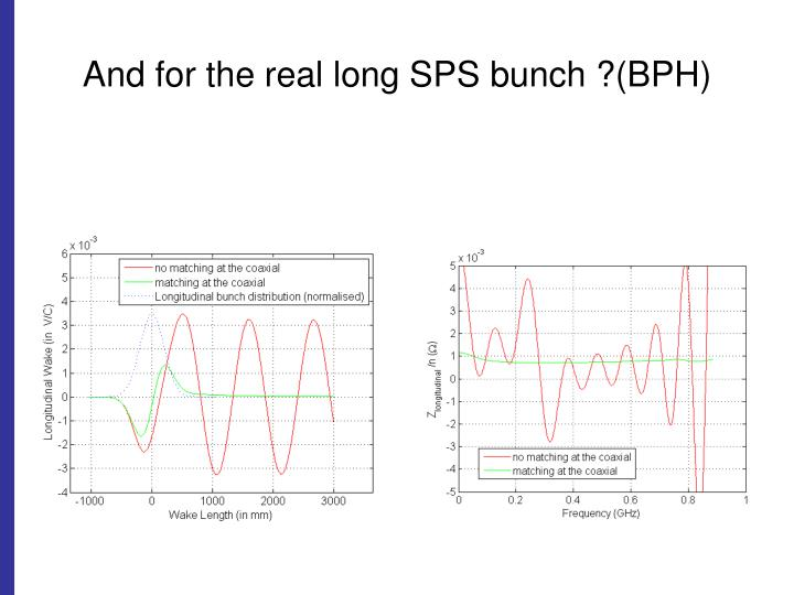 And for the real long SPS bunch ?(BPH)