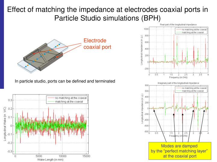 Effect of matching the impedance at electrodes coaxial ports in Particle Studio simulations (BPH)
