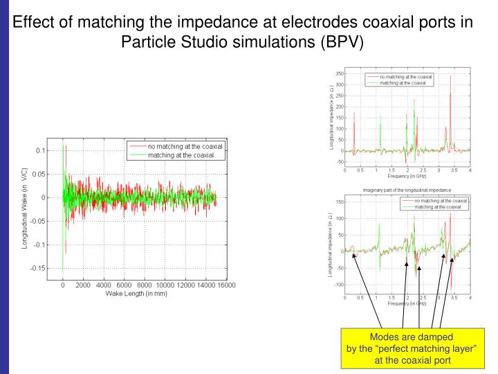 Effect of matching the impedance at electrodes coaxial ports in Particle Studio simulations (BPV)