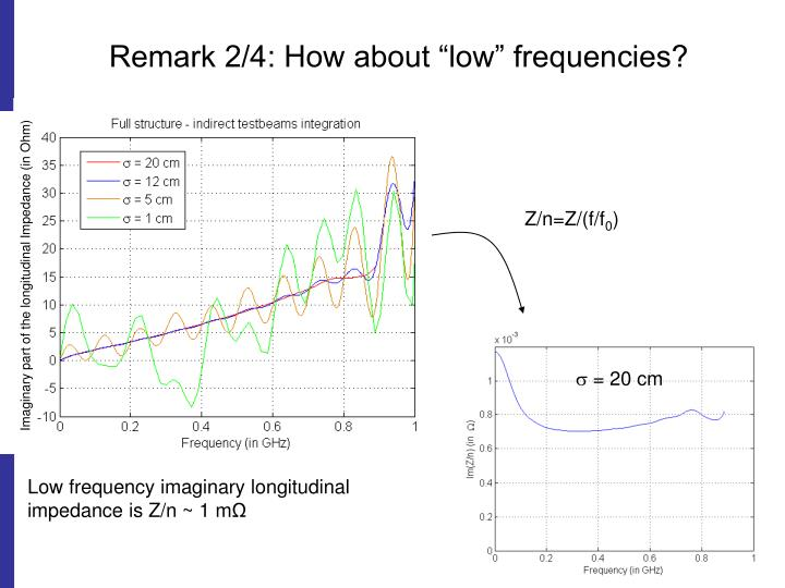 "Remark 2/4: How about ""low"" frequencies?"