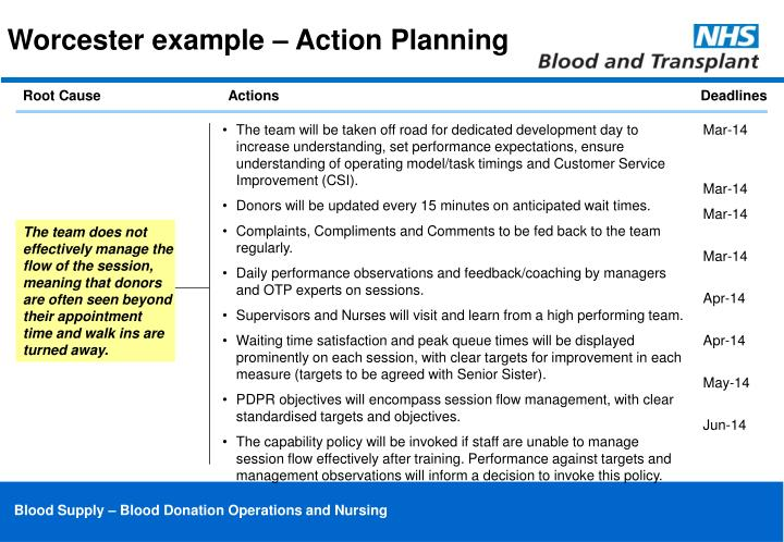 Worcester example – Action Planning