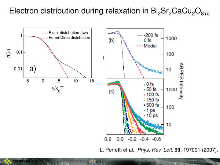 Electron distribution during relaxation in Bi